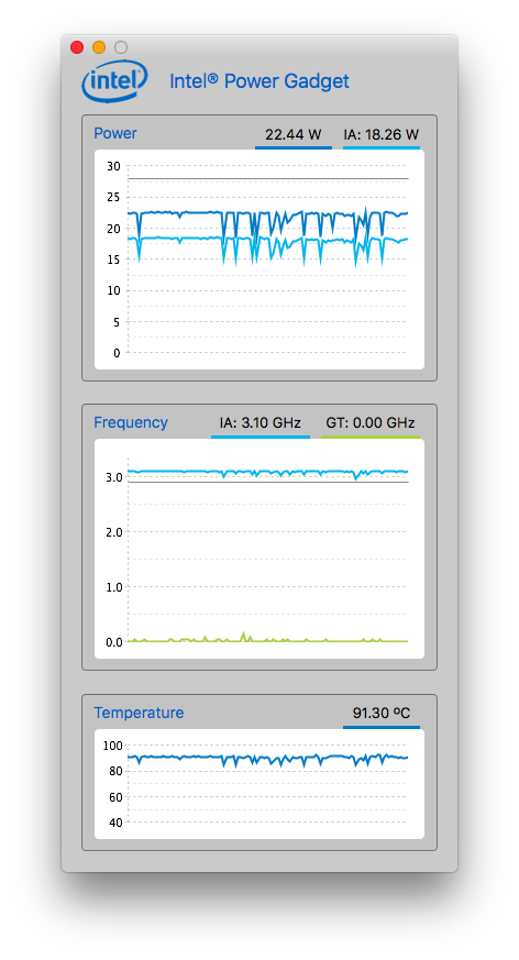 MacBook Pro 2016 late レビュー 3.1GHzまでしか出てないんじゃないか疑惑。